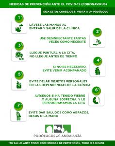recomendaciones para acudir a la clínica